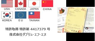 国内外の特許取得の技術
