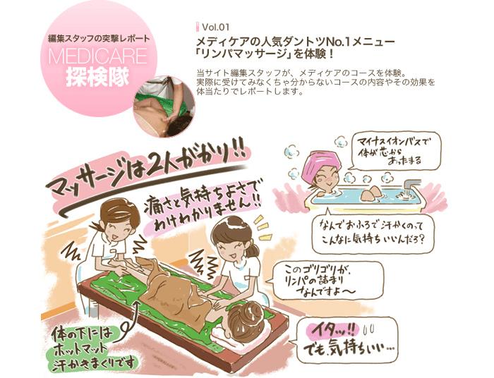 MEDICARE探検隊 Vol.01 メディケアの人気ダントツNo.1メニュー「リンパマッサージ」を体験!